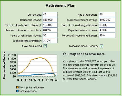 Free Retirement Planning Calculators Money Tip Central