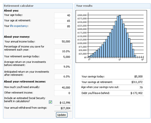 retirement projection calculator Our retirement calculator and planner estimates monthly retirement income and  efficient retirement savings spending, providing useful financial insights.